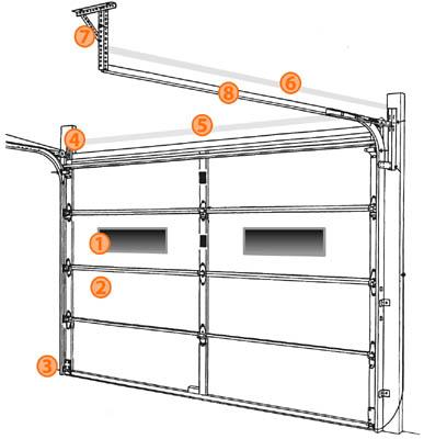 Metal building depot com garage door basics for Garage basics